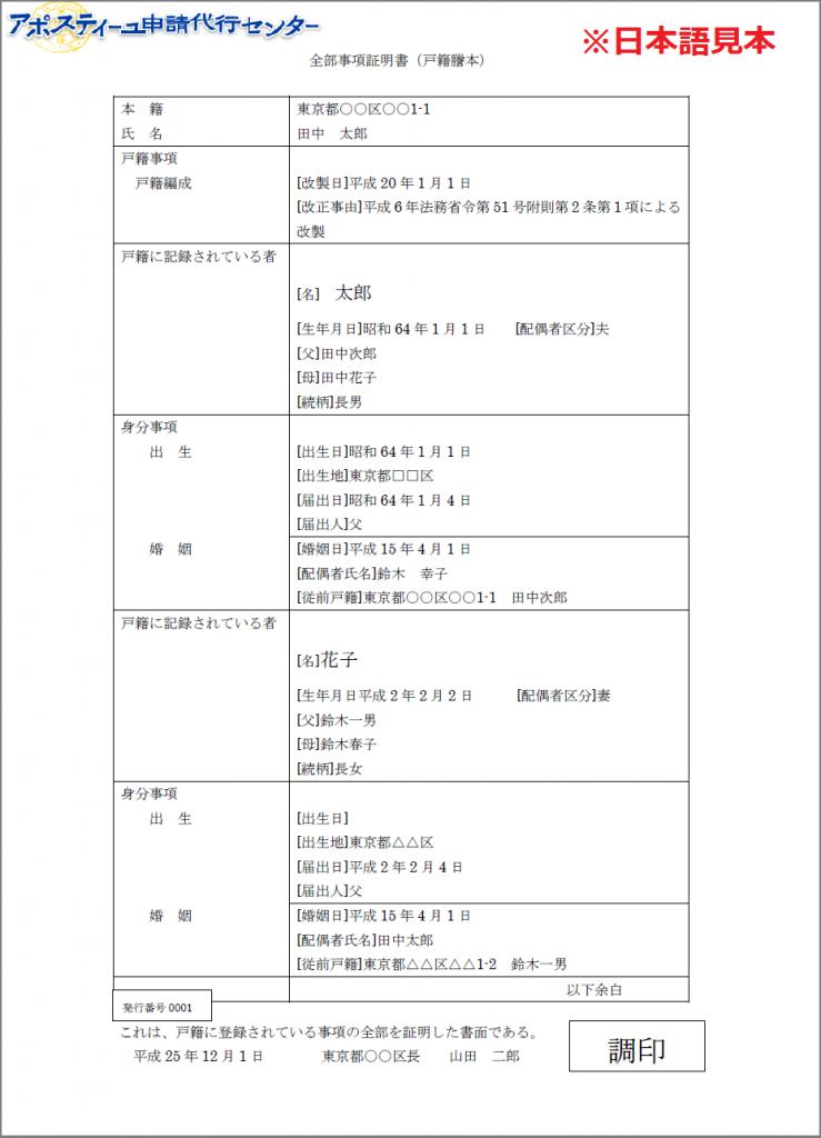 戸籍謄本の英語翻訳・英訳の見本の説明. 日本語