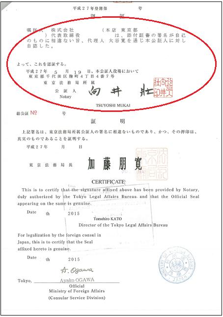 公証役場で私文書に公証人の認証