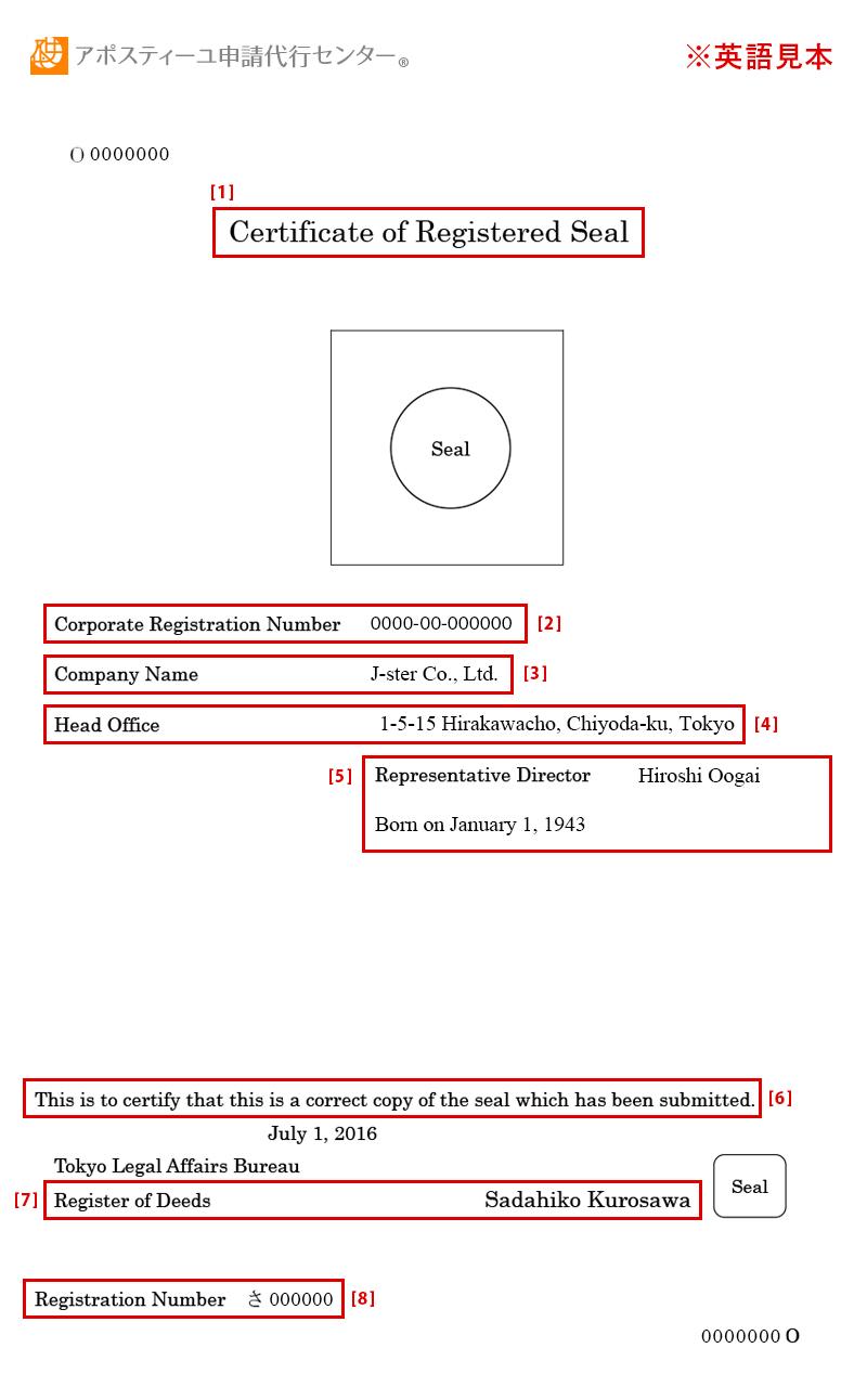 印鑑証明書の英語翻訳サンプル画像