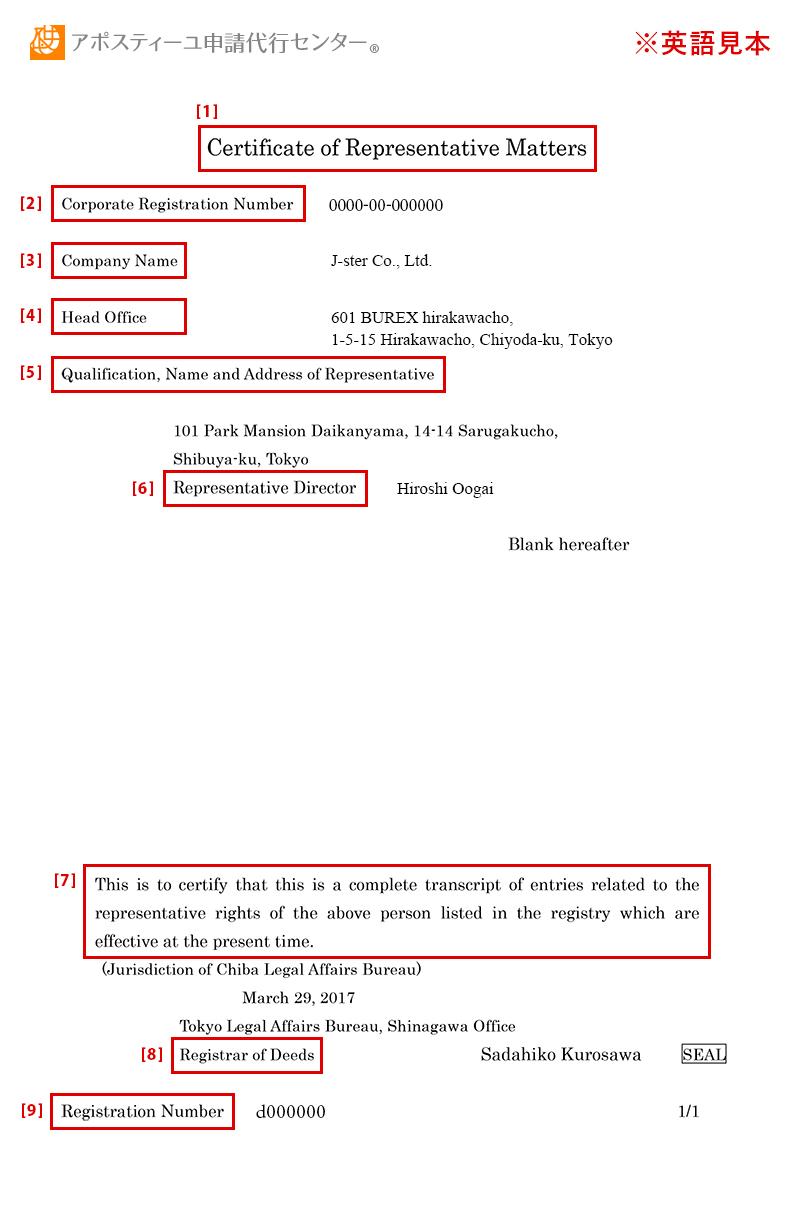 個人の印鑑証明書の英語翻訳サンプル画像