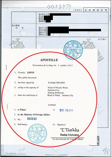 外務省でアポスティーユを取得した際に添付される認証用紙